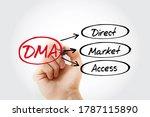 dma   direct market access... | Shutterstock . vector #1787115890