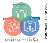avoid the three cs. vector... | Shutterstock .eps vector #1787851043