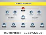 organization chart infographics ...   Shutterstock .eps vector #1788922103