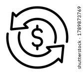Refinance Icon  Dollar Symbol...