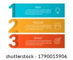 3 steps info graphic with... | Shutterstock . vector #1790015906