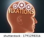 Fixations Inside Human Mind  ...