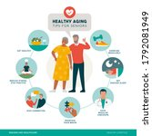 healthy aging and senior... | Shutterstock .eps vector #1792081949