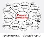 Personal Boundaries Mind Map ...