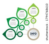 Infographics. Eco Business...
