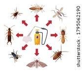 Pest Control Service  Pressure...