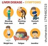 liver disease symptoms cartoon...   Shutterstock .eps vector #1795482523