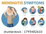 meningitis symptoms cartoon...   Shutterstock .eps vector #1795482610