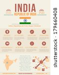 nation concept infographics... | Shutterstock .eps vector #179660408