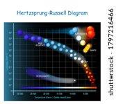hertzsprung russell diagram. hr ... | Shutterstock .eps vector #1797216466