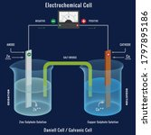electrochemical cell or... | Shutterstock .eps vector #1797895186