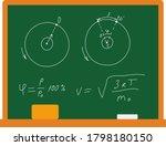 icon of classroom blackboard in ...