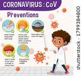 coronavirus provention... | Shutterstock .eps vector #1799384800