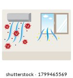 image of corona virus and...   Shutterstock .eps vector #1799465569