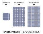 solar cell  solar module and...   Shutterstock .eps vector #1799516266