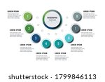 business infographic template... | Shutterstock .eps vector #1799846113