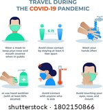 travel during the covid 19... | Shutterstock .eps vector #1802150866