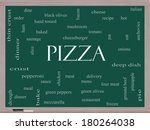 pizza word cloud concept on a...