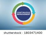 Continuous Improvement Concept...