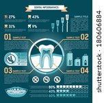 tooth infographic  treatment ... | Shutterstock .eps vector #180606884