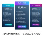 price plan template. pricing... | Shutterstock .eps vector #1806717709