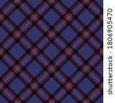 red blue black and purple... | Shutterstock .eps vector #1806905470
