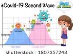 stop spreading the coronavirus... | Shutterstock .eps vector #1807357243