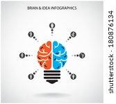 Creative Brain Idea Concept...