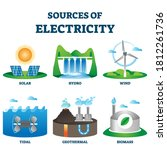 Sources Of Renewable And...