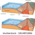 vestor illustratiion shows... | Shutterstock .eps vector #1814851886
