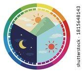 illustration of morning  noon... | Shutterstock .eps vector #1815648143