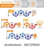 step by step infographics. 7  8 ...   Shutterstock .eps vector #181729643