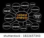 cultural diversity mind map ... | Shutterstock .eps vector #1822657343