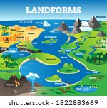 landforms collection with... | Shutterstock .eps vector #1822883669