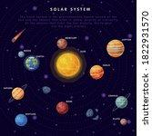 solar system scheme  earth ...   Shutterstock .eps vector #1822931570