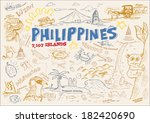 Philippines Tourism Doodle  Collection. EPS10 Vector Illustration - stock vector