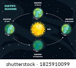 movement of the earth and sun | Shutterstock .eps vector #1825910099
