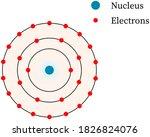 Bohr Atomic Model Atom...
