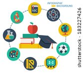 flat education infographic... | Shutterstock .eps vector #183227426