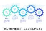 gears infographics. cogwheels...   Shutterstock .eps vector #1834834156