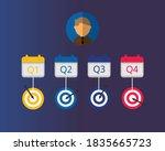 Quarterly Okrs  Objective Key...