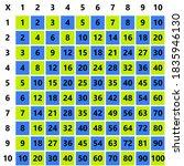 multiplication square. school...   Shutterstock .eps vector #1835946130