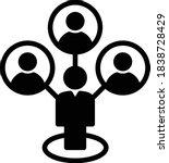 business relationship between... | Shutterstock .eps vector #1838728429
