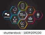 presentation of project... | Shutterstock .eps vector #1839209230