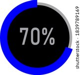 circle percentage diagram...