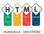 html   hyper text markup...   Shutterstock .eps vector #1841255083