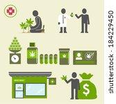 cannabis medicinal/marijuana/medical