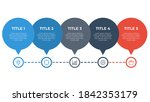 infographic element with 5...   Shutterstock .eps vector #1842353179