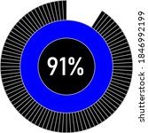 91  circle percentage diagram...