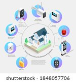 smart home security devices and ... | Shutterstock .eps vector #1848057706
